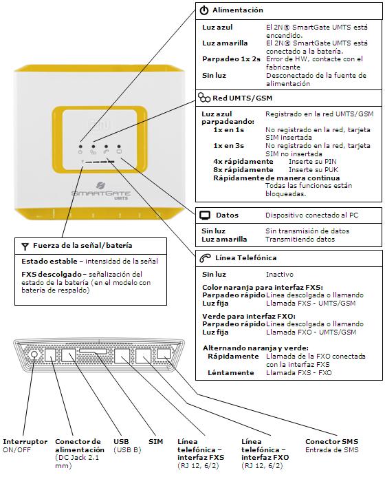 GSM PUK V3.2 TÉLÉCHARGER
