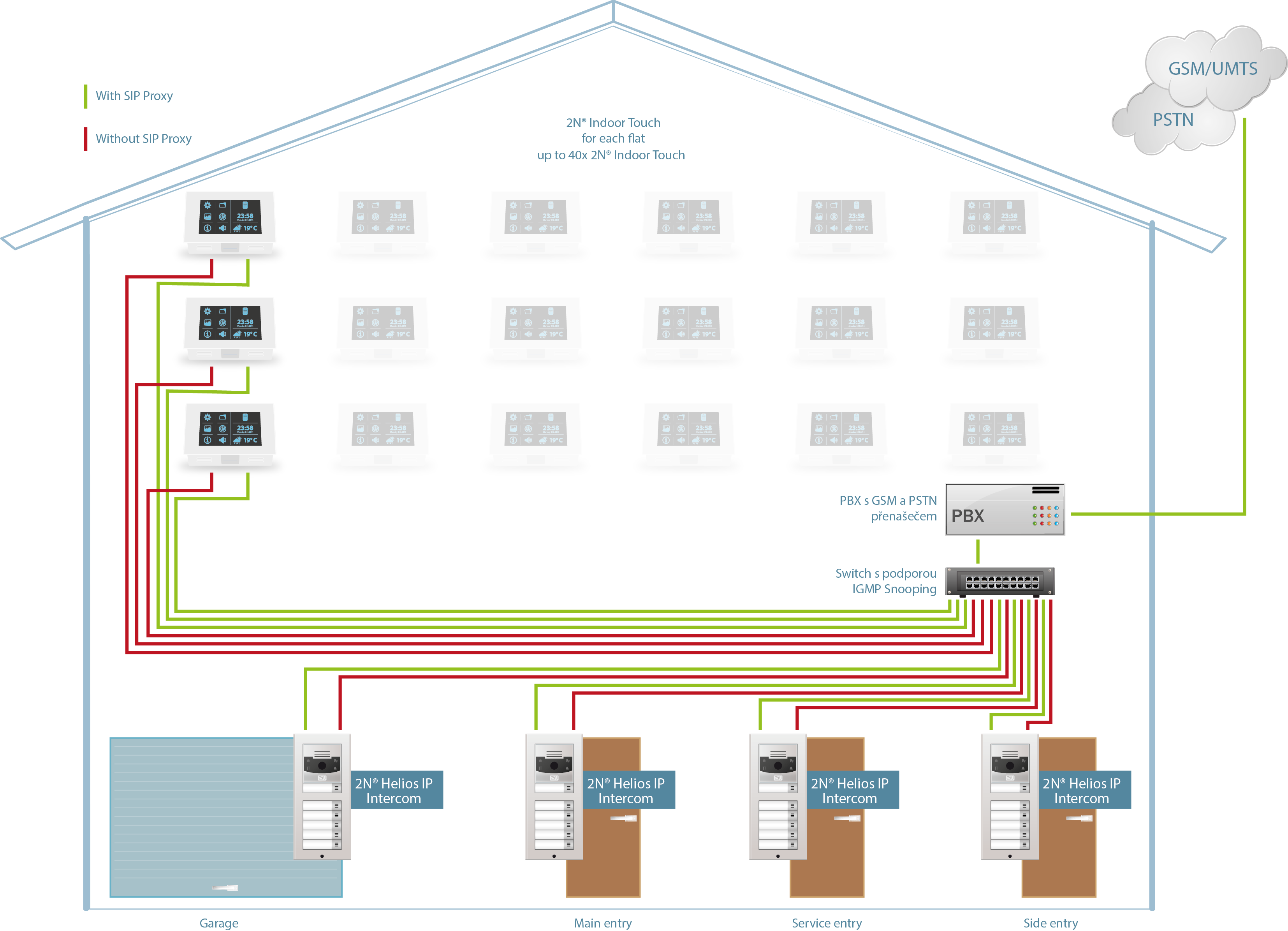 Network requirements - What LAN/Wi-Fi infrastructure do I need