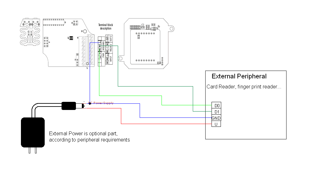 2n® helios ip wiegand interface faq 2n wiki practise example you can in the picture below