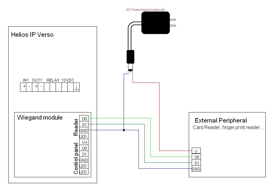2n� helios ip wiegand interface faq 2n wiki Clark Wiring Diagram basic schematics of interconnecting 2n� helios ip verso with some peripheral