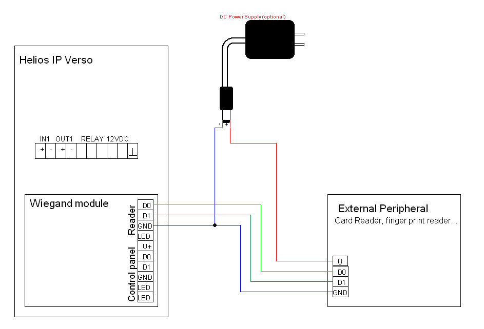 Wiring Diagram For Wiegand Interfaces